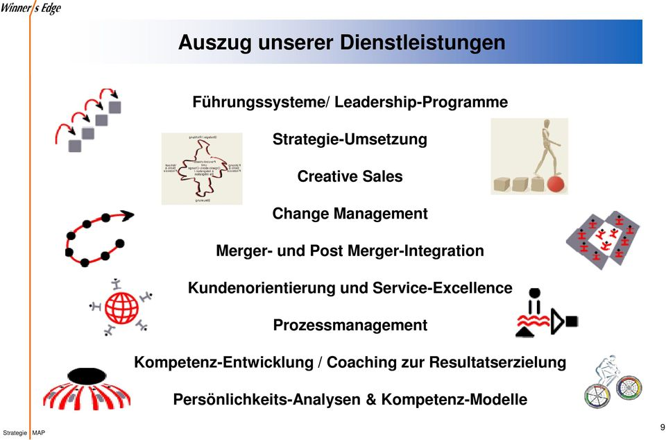 Merger-Integration Kundenorientierung und Service-Excellence Prozessmanagement