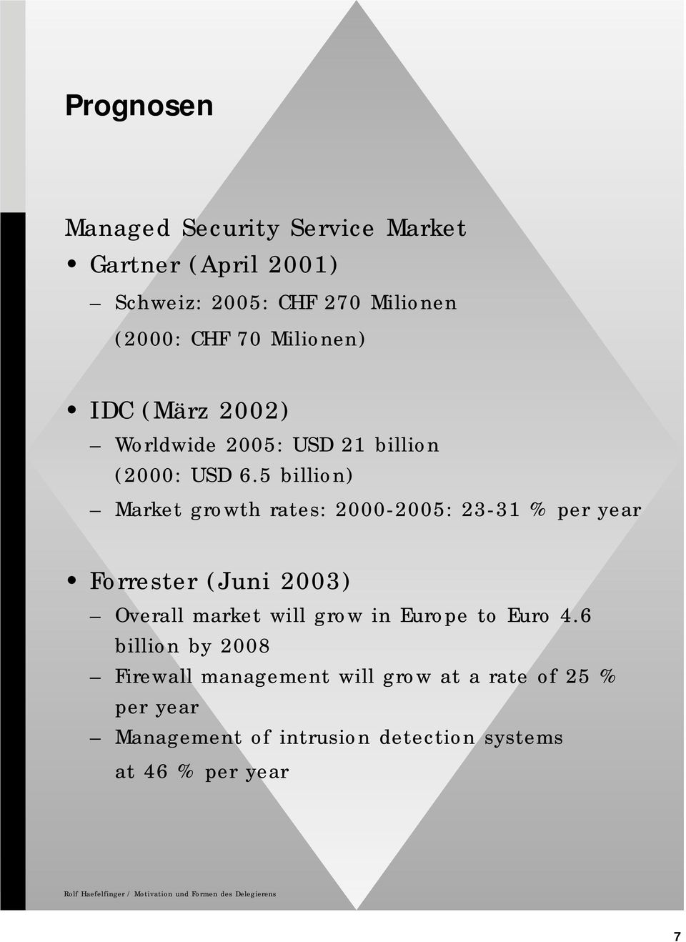 5 billion) Market growth rates: 2000-2005: 23-31 % per year Forrester (Juni 2003) Overall market will grow in Europe to Euro