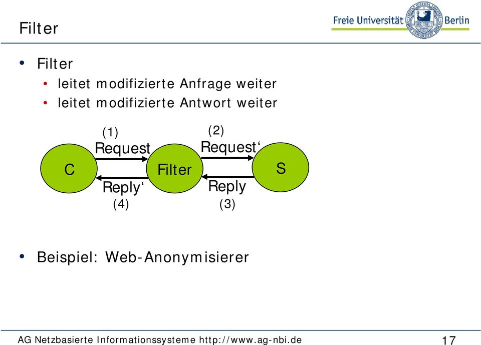 Filter Request Reply (3) S Beispiel: Web-Anonymisierer