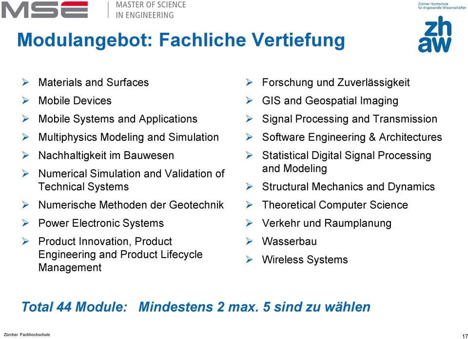 Lifecycle Management Forschung und Zuverlässigkeit GIS and Geospatial Imaging Signal Processing and Transmission Software Engineering & Architectures Statistical Digital Signal