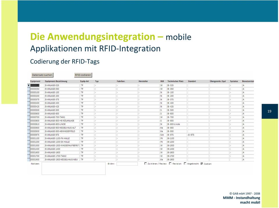 mobile Applikationen