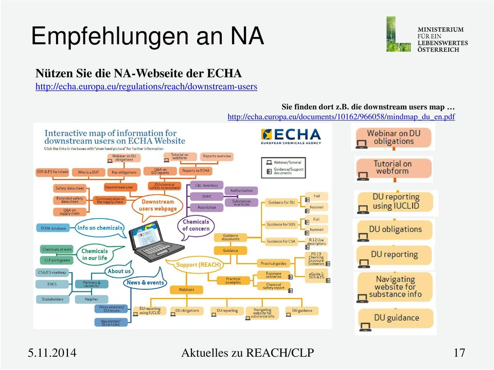 eu/regulations/reach/downstream-users Sie finden dort z.b.