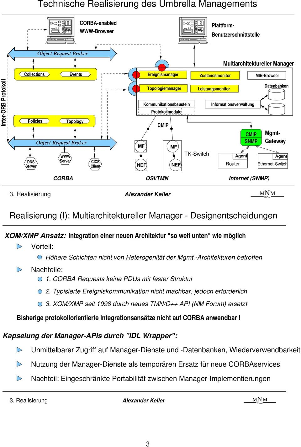 "Router Ethernet-Switch OSI/T Internet (SP) TEA Realisierung (I): ultiarchitektureller anager - Designentscheidungen XO/XP Ansatz: Integration einer neuen Architektur ""so weit unten"" wie möglich"