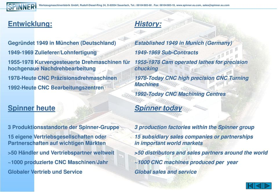 1978-Today CNC high precision CNC Turning Machines 1992-Today CNC Machining Centres Spinner today 3 Produktionsstandorte der Spinner-Gruppe 15 eigene Vertriebsgesellschaften oder Partnerschaften auf