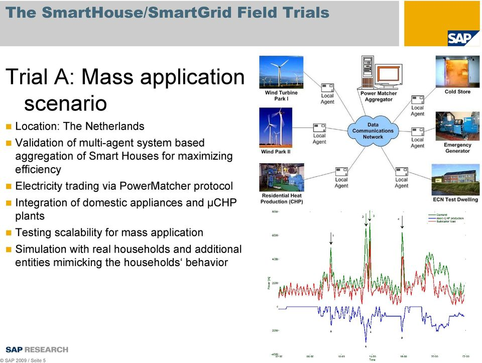 PowerMatcher protocol Integration of domestic appliances and µchp plants Testing scalability for mass
