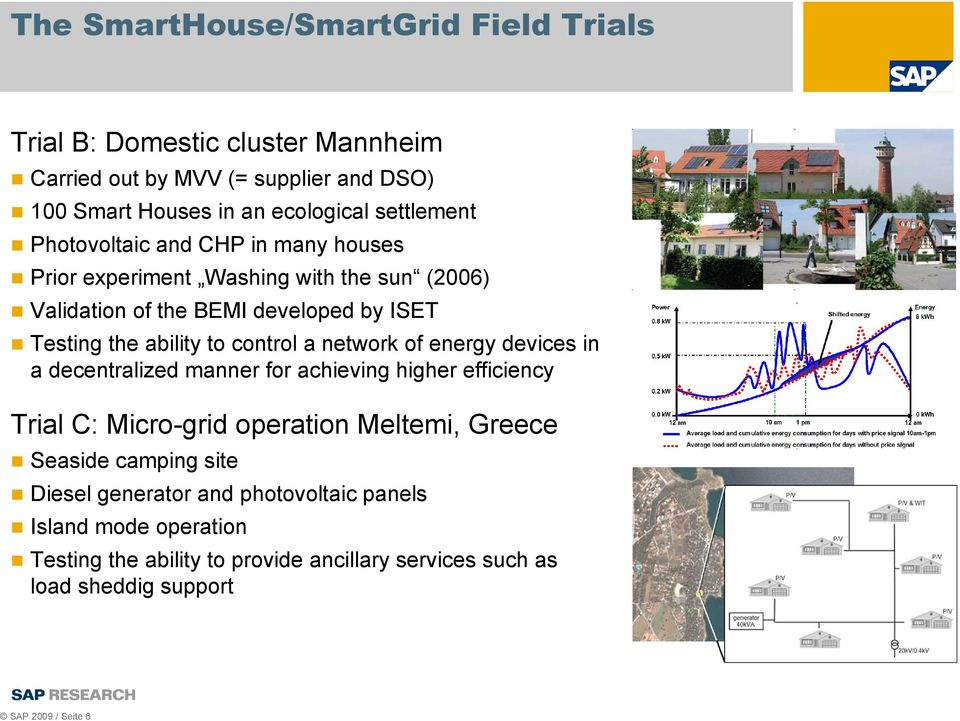 control a network of energy devices in a decentralized manner for achieving higher efficiency Trial C: Micro-grid operation Meltemi, Greece Seaside camping