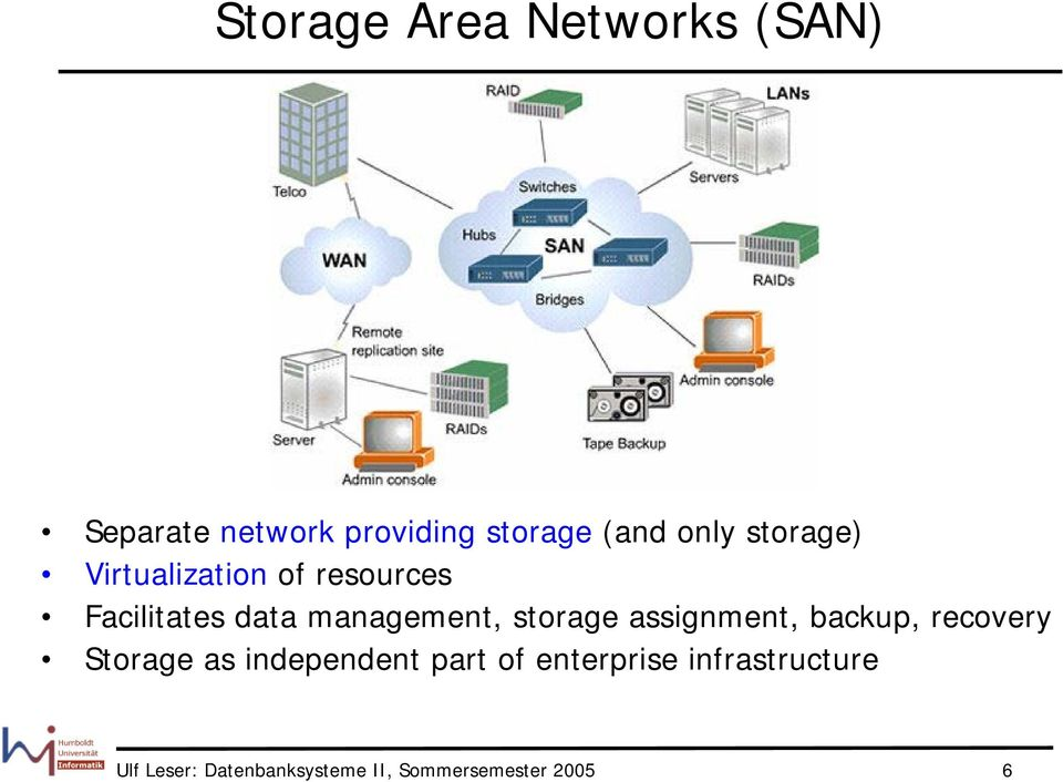 storage assignment, backup, recovery Storage as independent part of