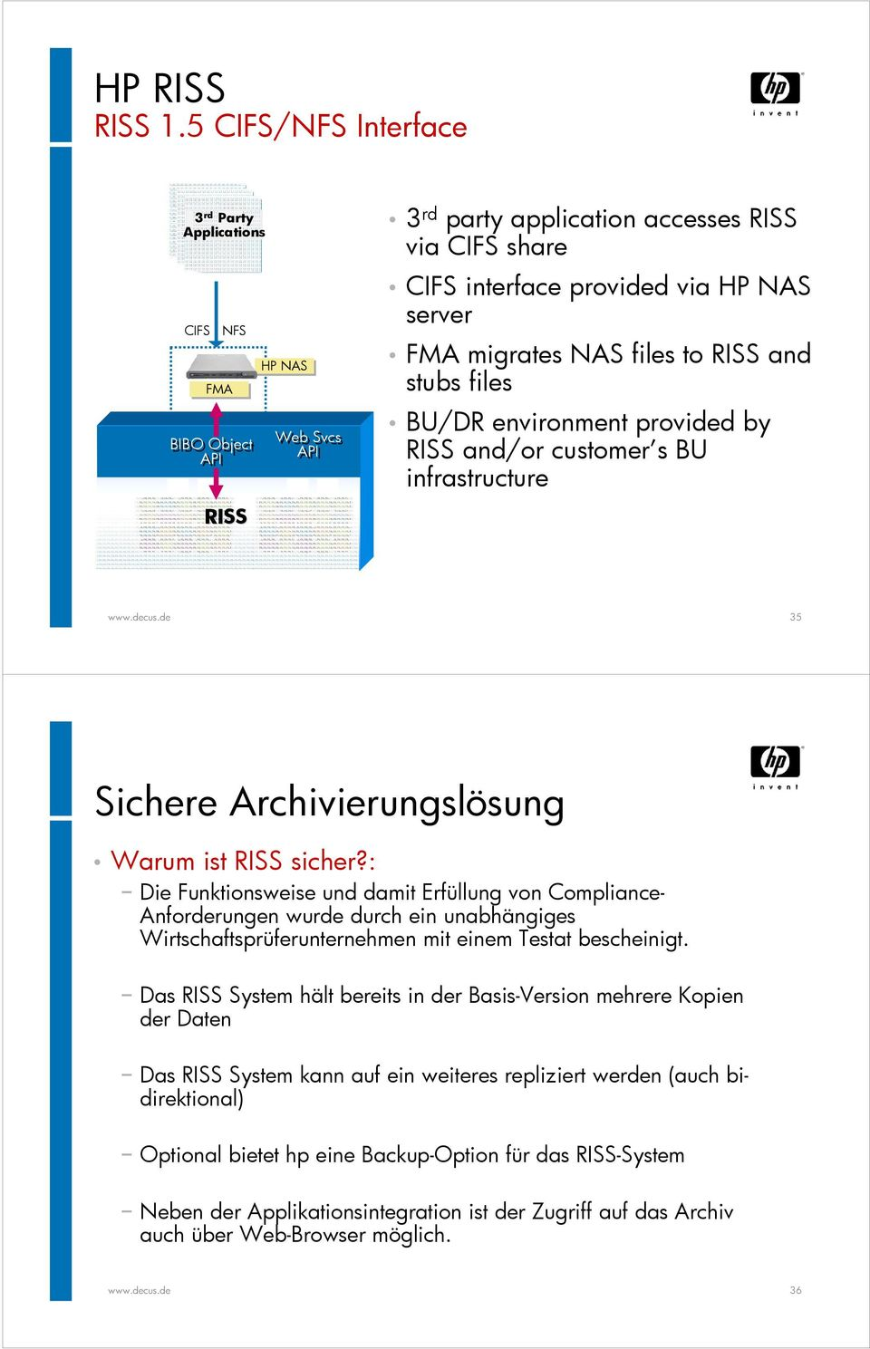migrates NAS files to RISS and stubs files BU/DR environment provided by RISS and/or customer s BU infrastructure www.decus.de 35 Sichere Archivierungslösung Warum ist RISS sicher?
