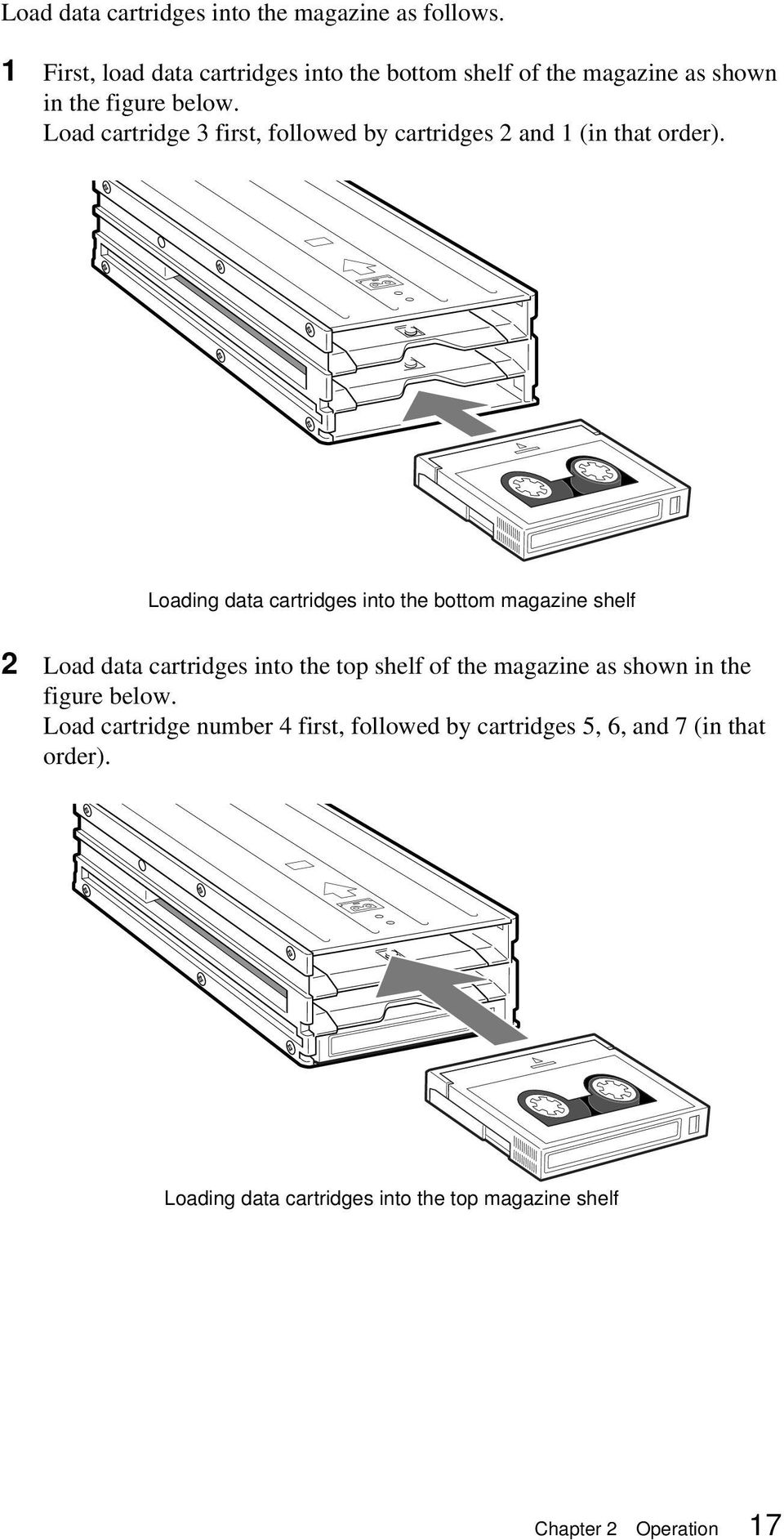 Load cartridge 3 first, followed by cartridges 2 and 1 (in that order).