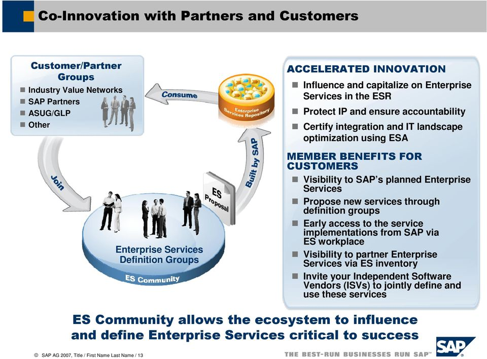 Enterprise Services Propose new services through definition groups Early access to the service implementations from SAP via ES workplace Visibility to partner Enterprise Services via ES inventory