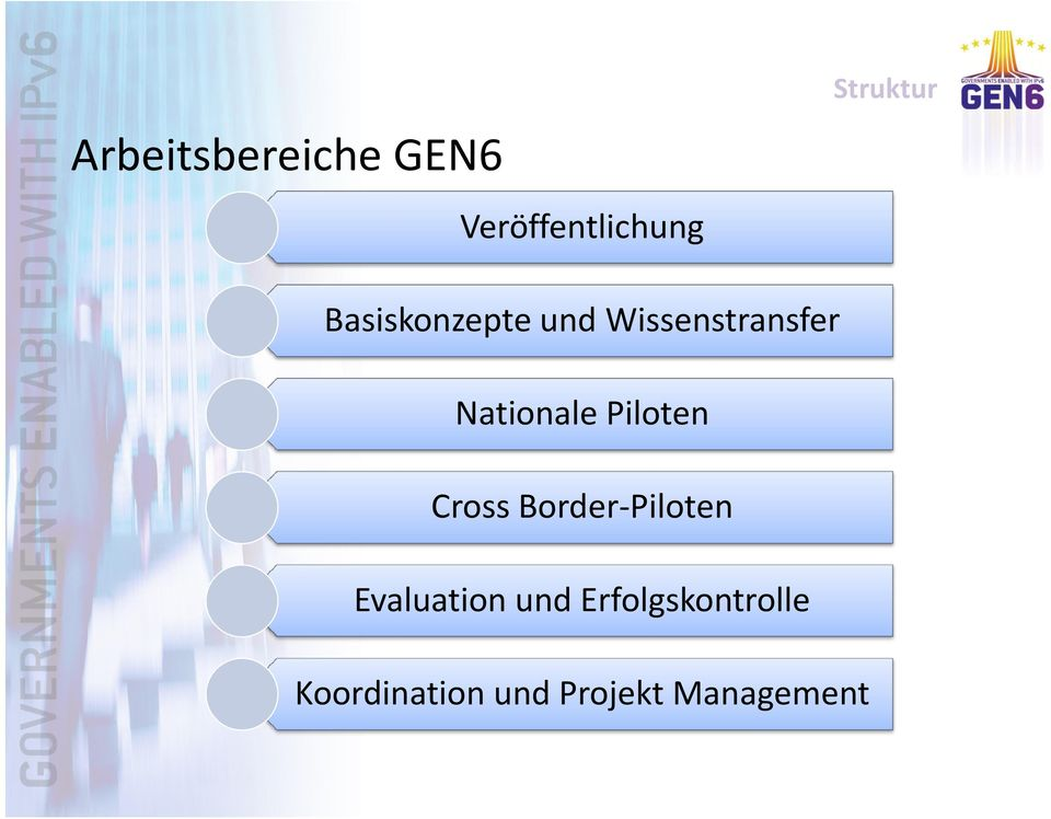 Piloten Cross Border-Piloten Evaluation und