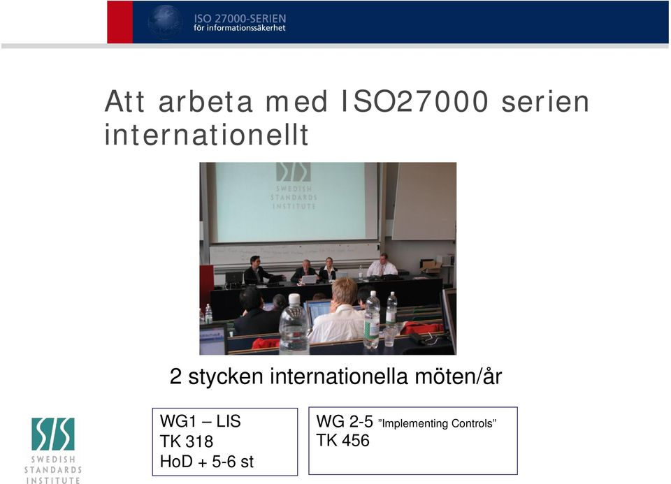internationella möten/år WG1 LIS TK