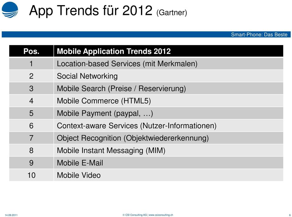 Mobile Search (Preise / Reservierung) 4 Mobile Commerce (HTML5) 5 Mobile Payment (paypal, ) 6
