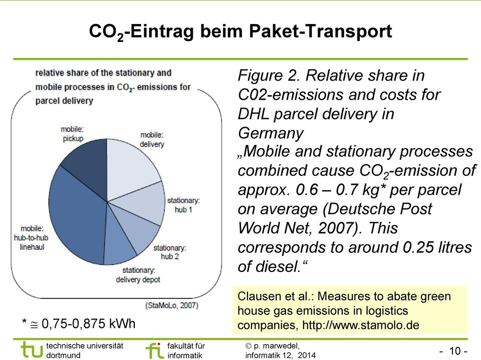 combined cause CO 2 -emission of approx. 0.6 0.7 kg* per parcel on average (Deutsche Post World Net, 2007).