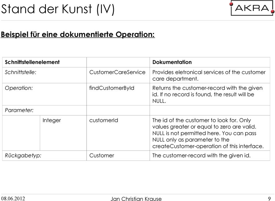 If no record is found, the result will be NULL. Parameter: Integer customerid The id of the customer to look for.