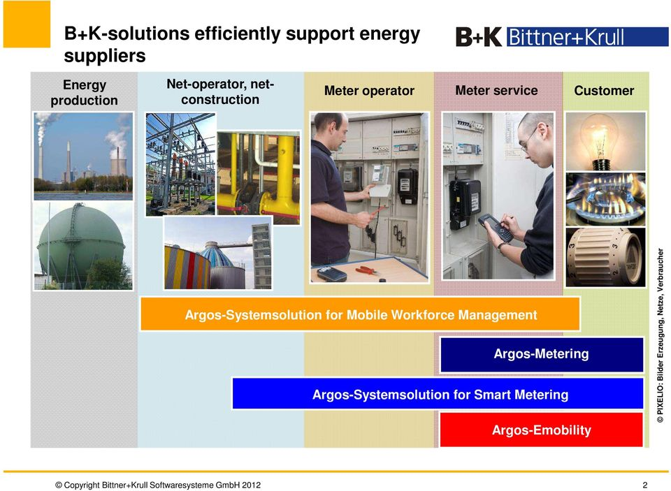 Workforce Management Argos-Metering Argos-Systemsolution for Smart Metering