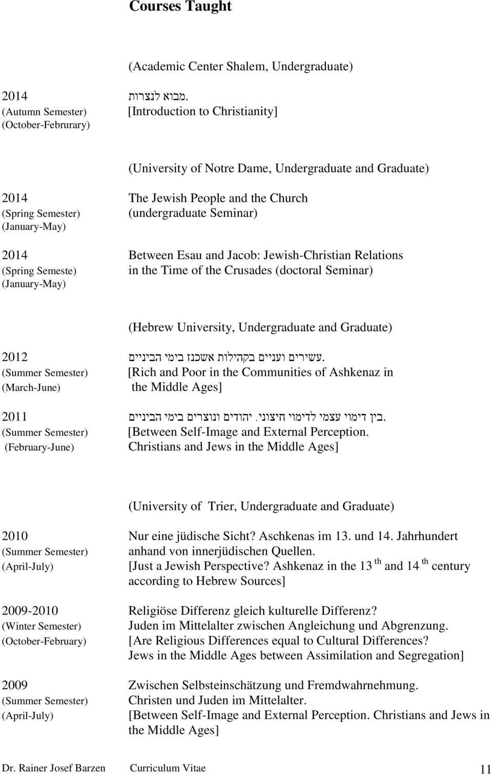 (undergraduate Seminar) (January-May) 2014 Between Esau and Jacob: Jewish-Christian Relations (Spring Semeste) in the Time of the Crusades (doctoral Seminar) (January-May) (Hebrew University,