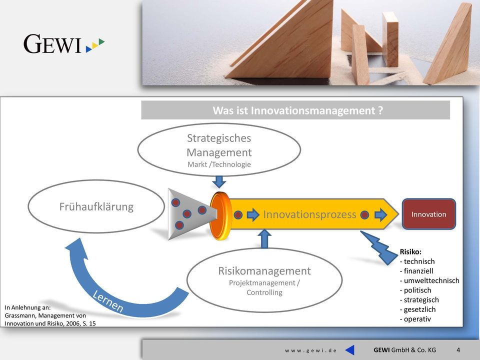 S. 15 Risikomanagement Projektmanagement / Controlling Risiko: - technisch -