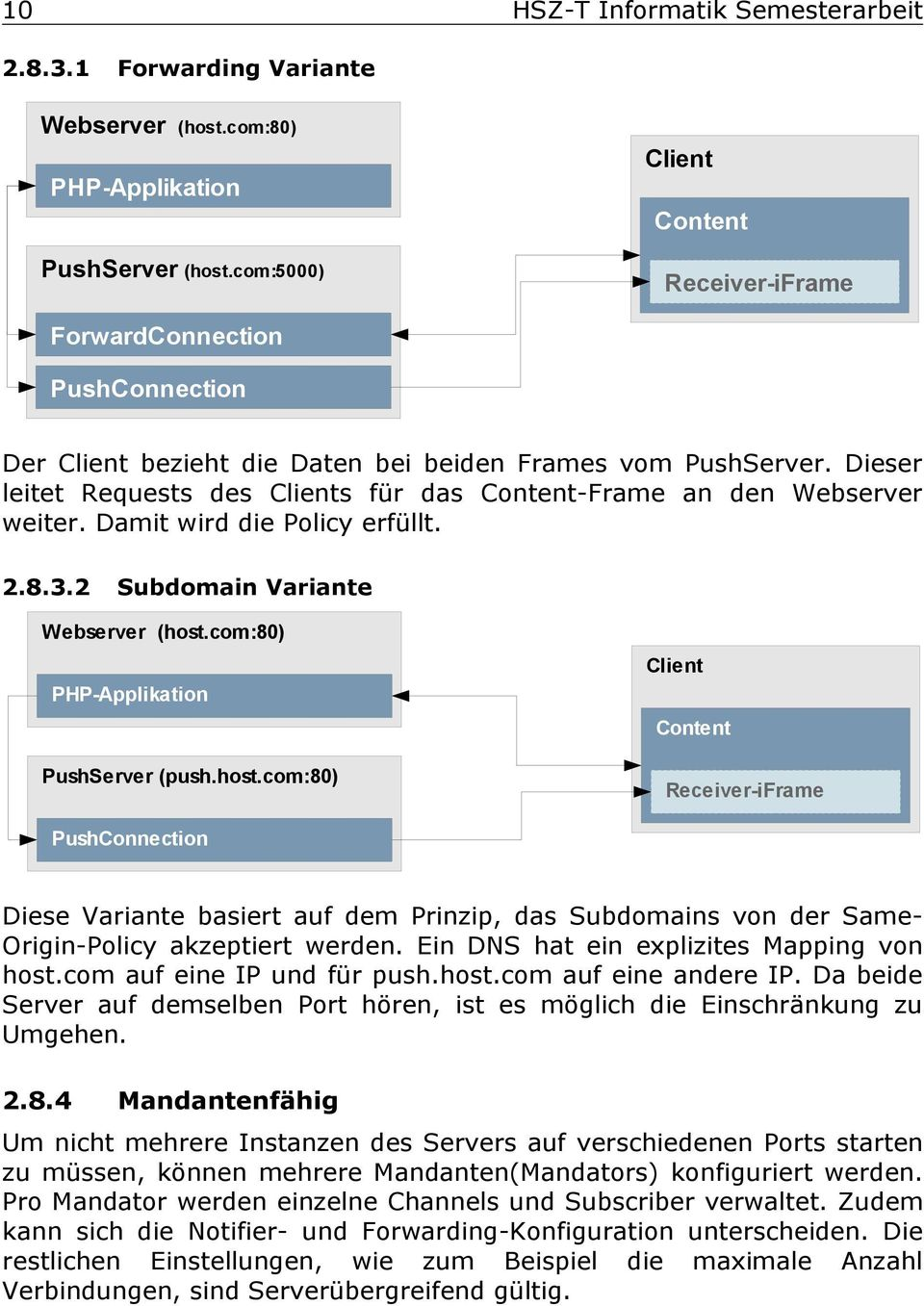 Dieser leitet Requests des Clients für das Content-Frame an den Webserver weiter. Damit wird die Policy erfüllt. 2.8.3.2 Subdomain Variante Webserver (host.com:80) PHP-Applikation PushServer (push.