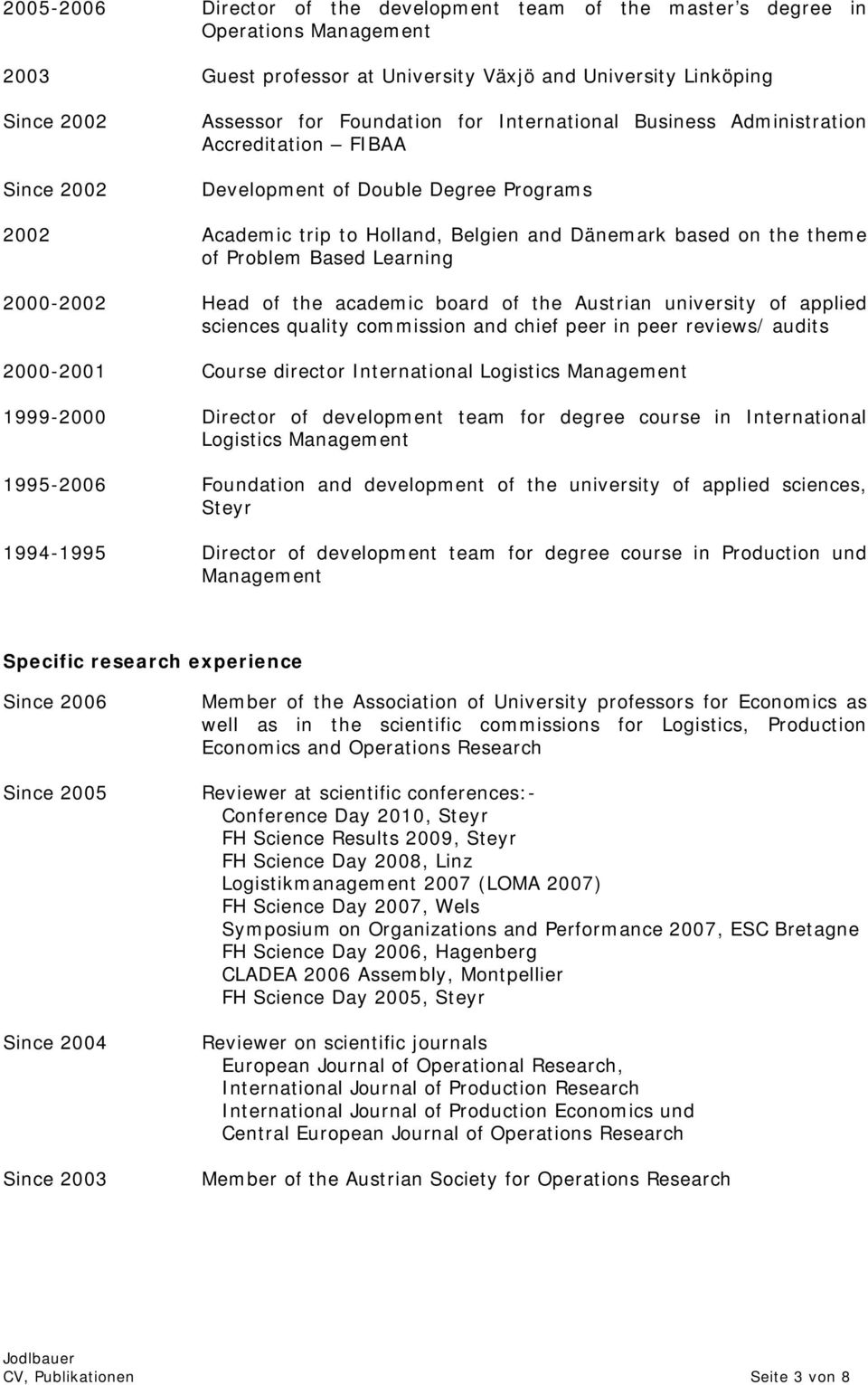 Learning 2000-2002 Head of the academic board of the Austrian university of applied sciences quality commission and chief peer in peer reviews/ audits 2000-2001 Course director International