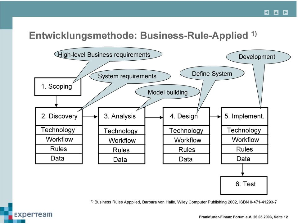 Technology Workflow Rules Data Technology Workflow Rules Data Technology Workflow Rules Data Technology Workflow Rules