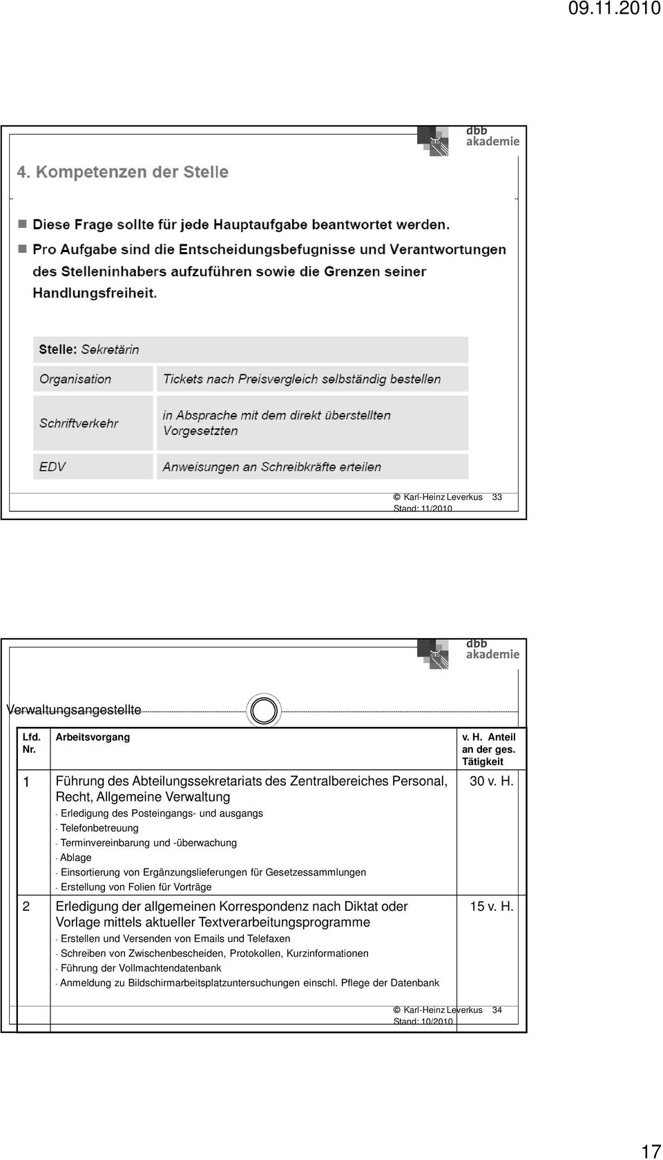 Charmant Haushaltskonten Vorlage Galerie - Entry Level Resume ...