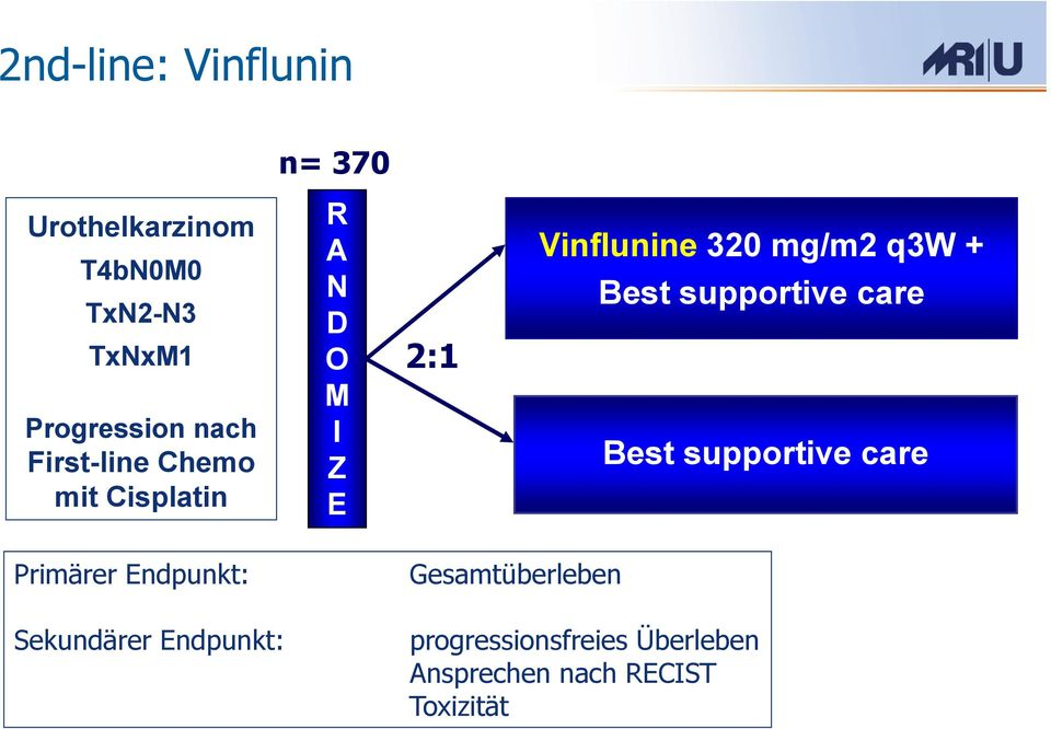 q3w + Best supportive care Best supportive care Primärer Endpunkt: