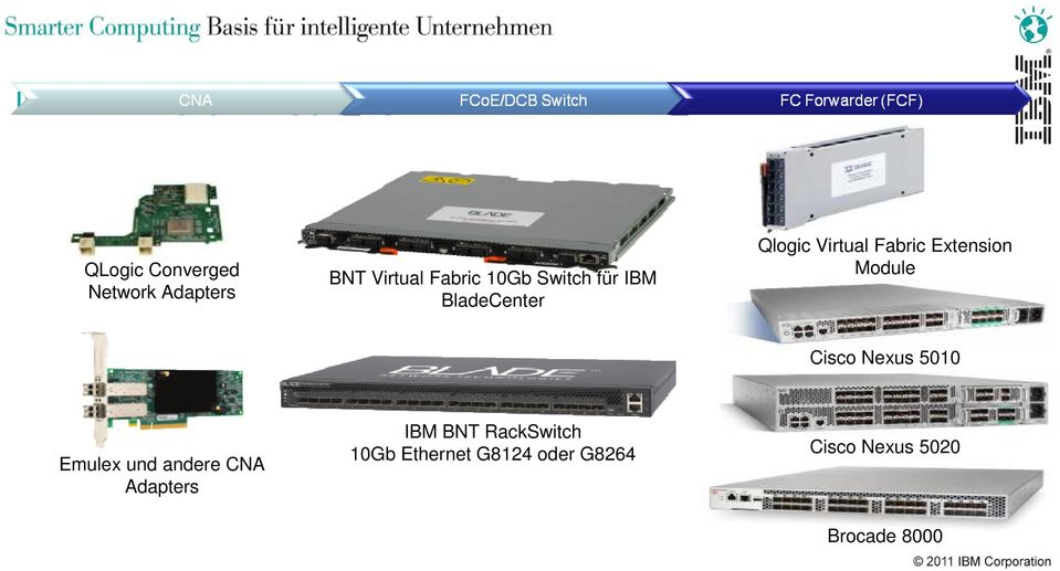 Extension Module Cisco Nexus 5010 Emulex und andere CNA Adapters IBM
