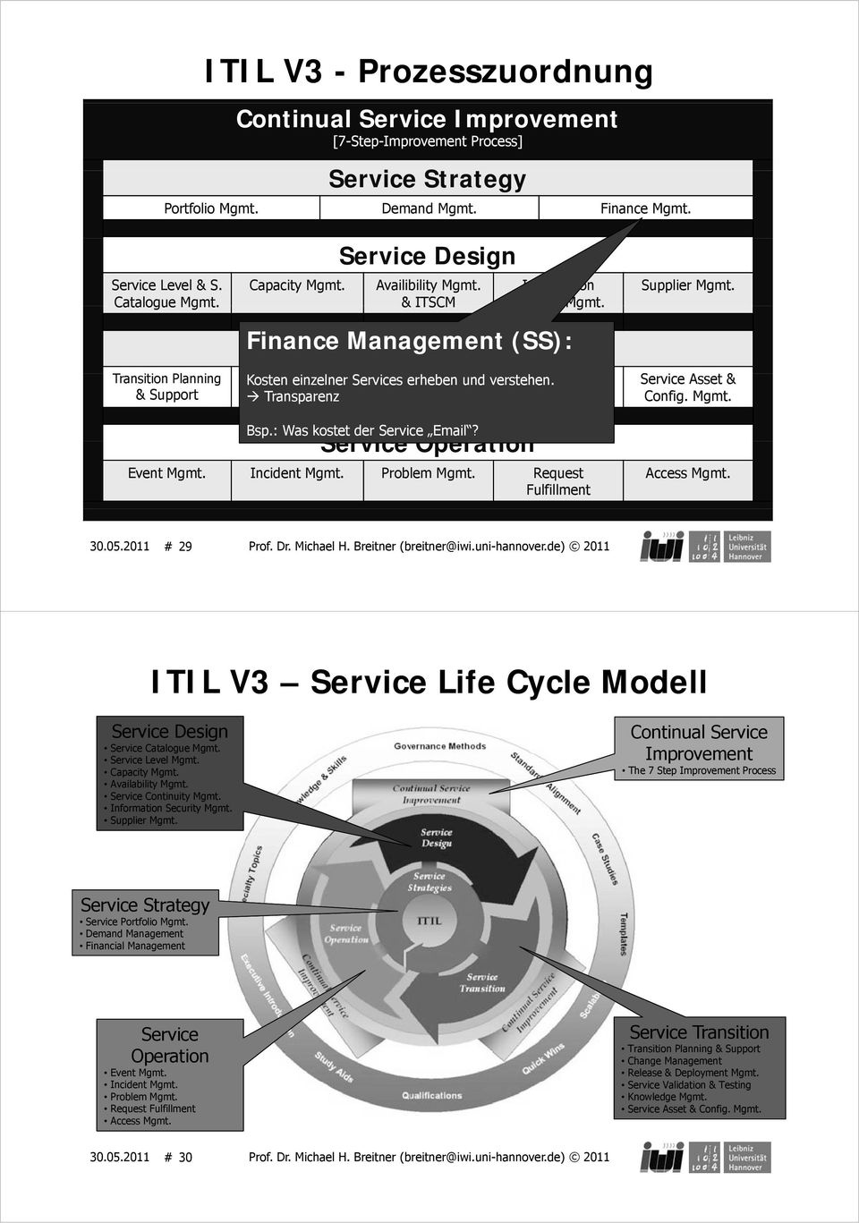 de) 2011 ITIL V3 Service Life Cycle Modell Service Catalogue Mgmt. Service Level Mgmt. Capacity Mgmt. Availability Mgmt. Service Continuity Mgmt.