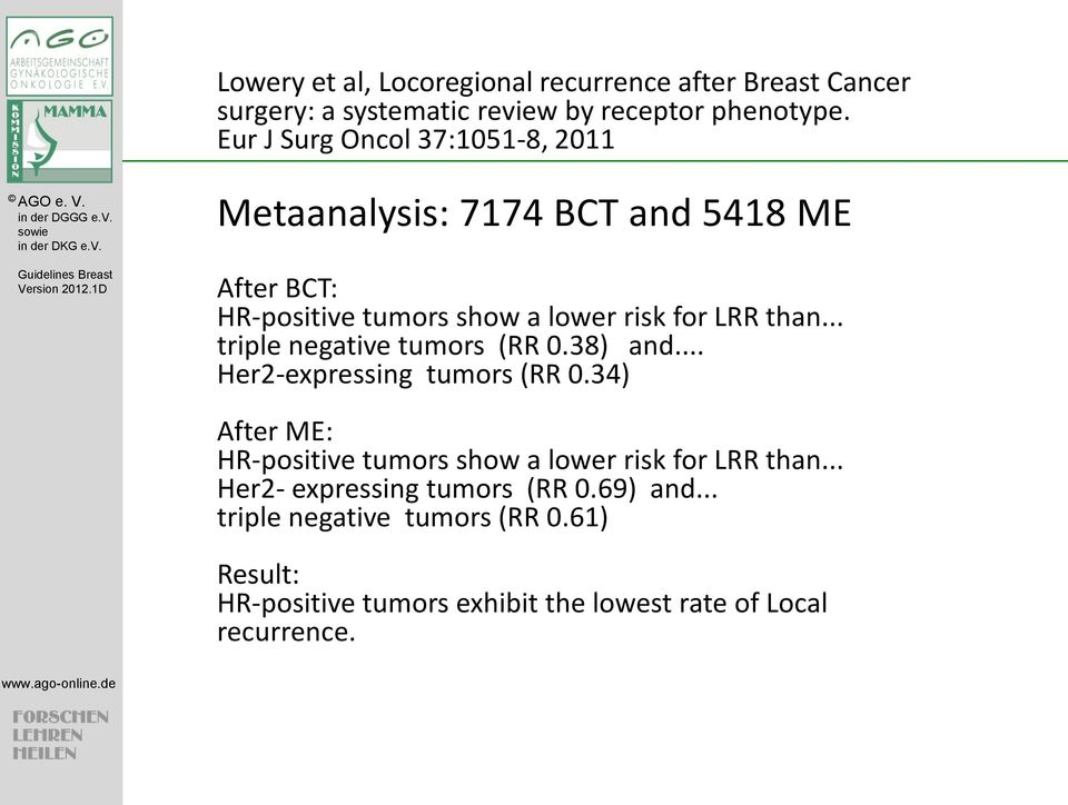 .. triple negative tumors (RR 0.38) and... Her2-expressing tumors (RR 0.
