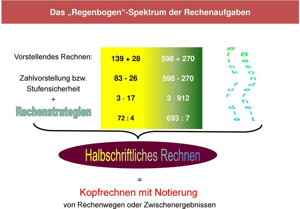 83-26 598-270 Stufensicherheit + 3 17 3 912 72 :4 693 : 7