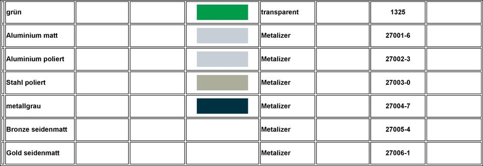 poliert Metalizer 27003 0 metallgrau Metalizer