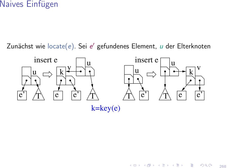 Sei e 0 gefundenes Element, u der