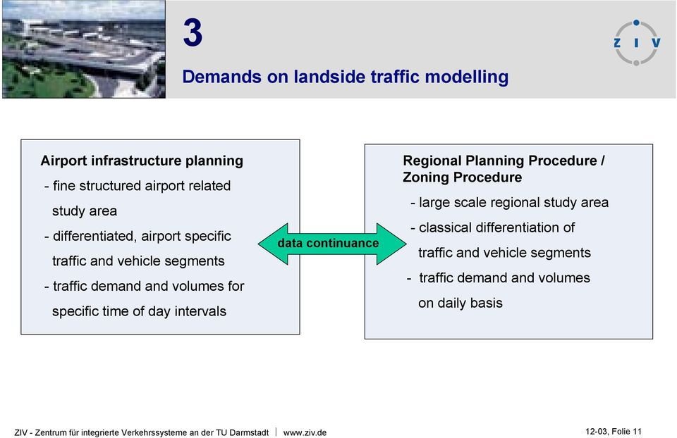 Regional Planning Procedure / Zoning Procedure - large scale regional study area - classical differentiation of traffic and vehicle