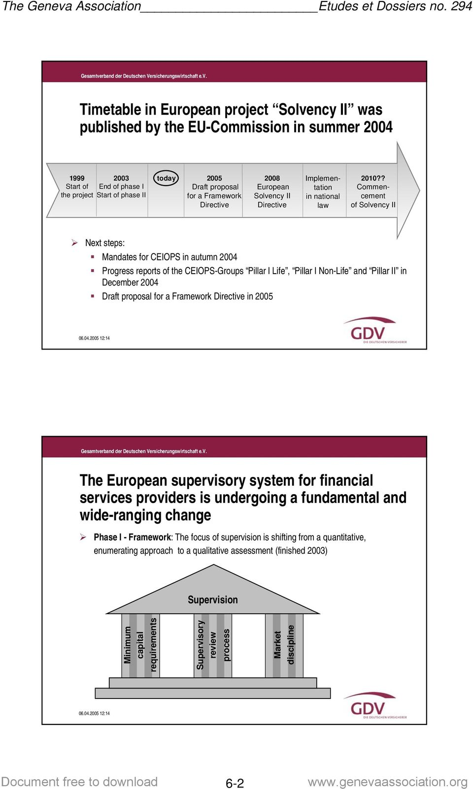 ? Commencement of Solvency II Next steps: Mandates for CEIOPS in autumn 2004 Progress reports of the CEIOPS-Groups Pillar I Life, Pillar I Non-Life and Pillar II in December 2004 Draft proposal for a