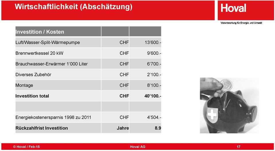 - Diverses Zubehör CHF 2 100.- Montage CHF 8 100.- Investition total CHF 40 100.