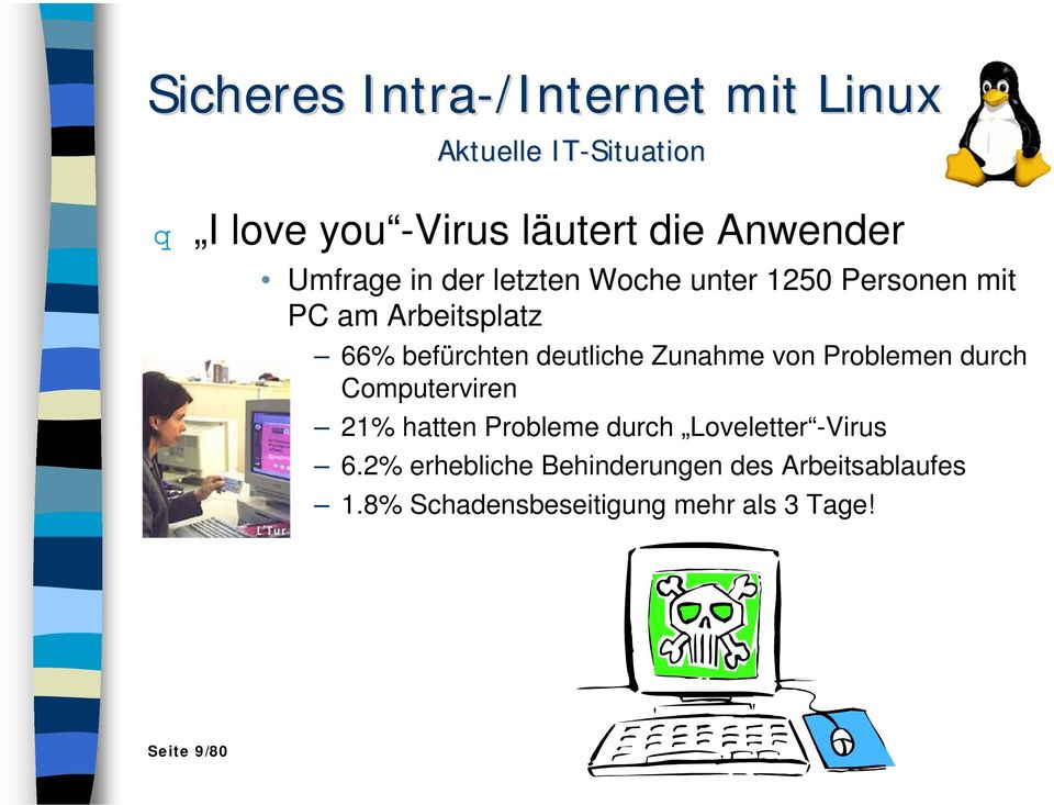 Problemen durch Computerviren 21% hatten Probleme durch Loveletter -Virus 6.