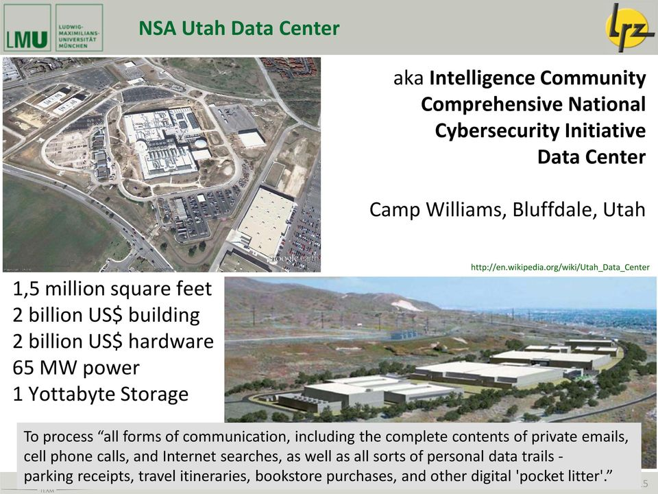 org/wiki/utah_data_center To process all forms of communication, including the complete contents of private emails, cell phone calls, and Internet