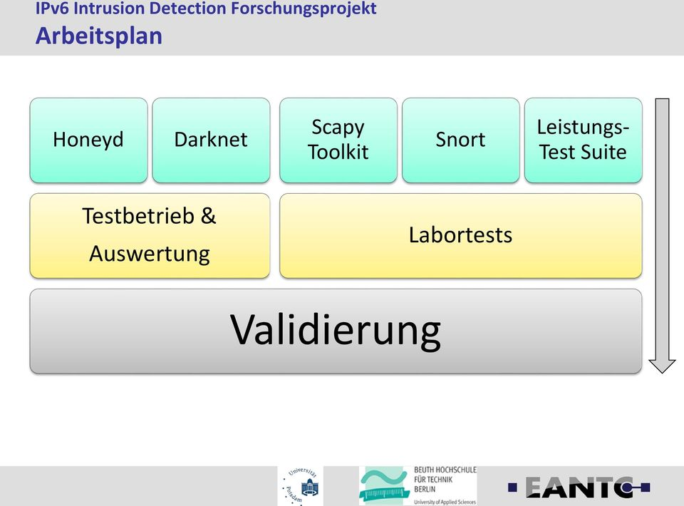 Darknet Scapy Toolkit Snort Leistungs-