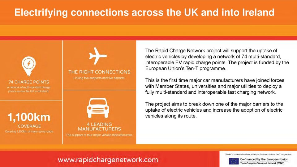 MAIN HEADER This is the first time major car manufacturers have joined forces with Member States, universities and major utilities to deploy a fully