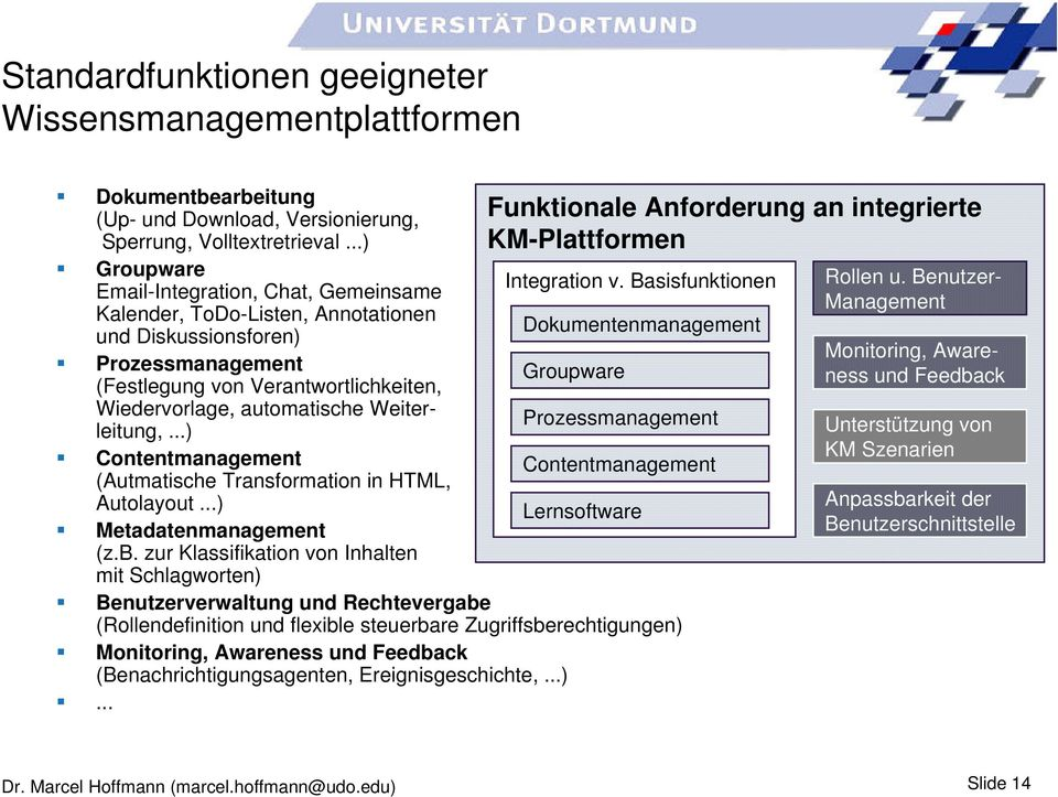 Weiterleitung,...) Contentmanagement (Autmatische Transformation in HTML, Autolayout...) Metadatenmanagement (z.b.