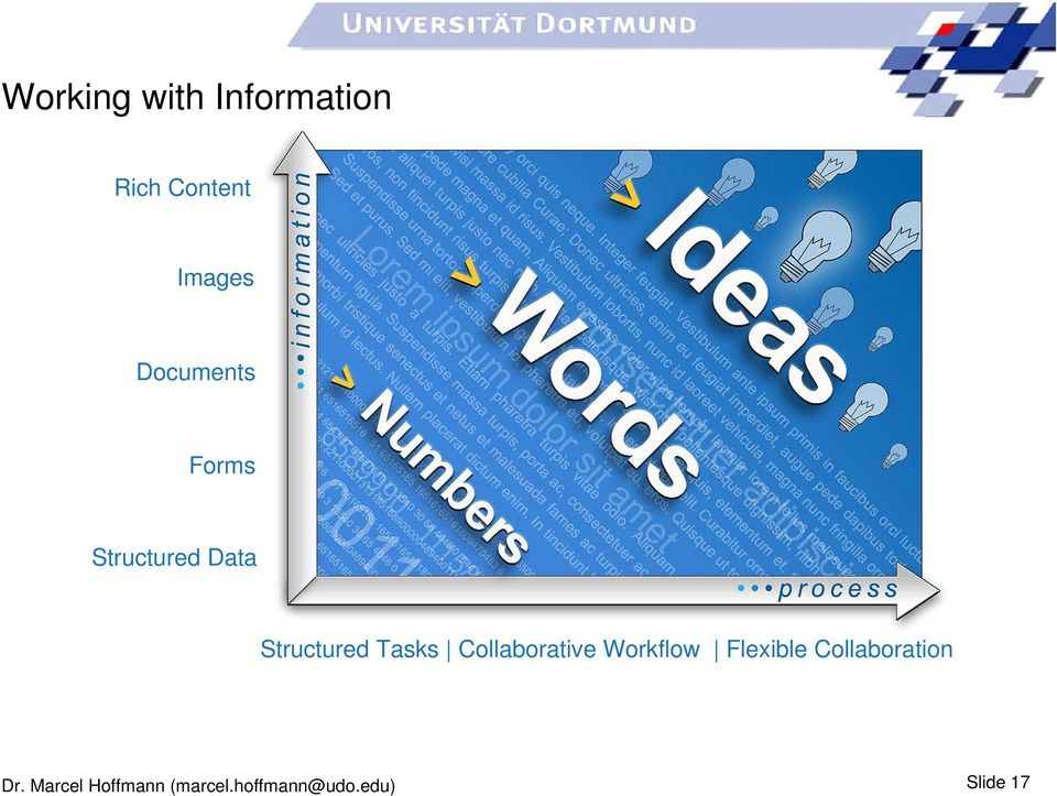 Structured Data Structured Tasks