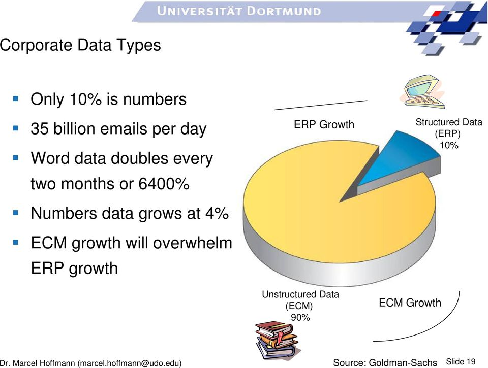 ECM growth will overwhelm ERP growth ERP Growth Unstructured Data