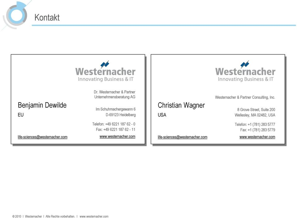 Westernacher & Partner Consulting, Inc.
