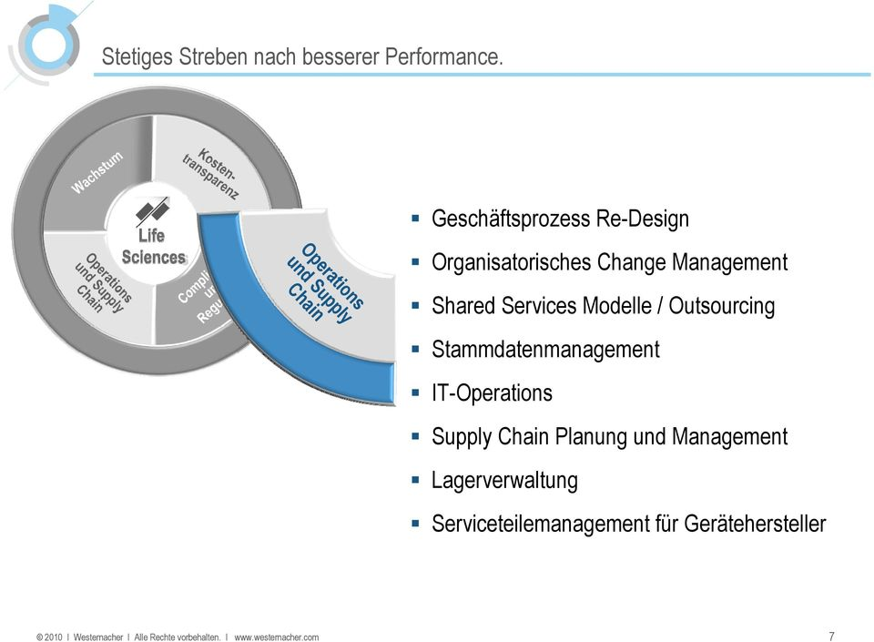 Change Management Shared Services Modelle / Outsourcing Stammdatenmanagement