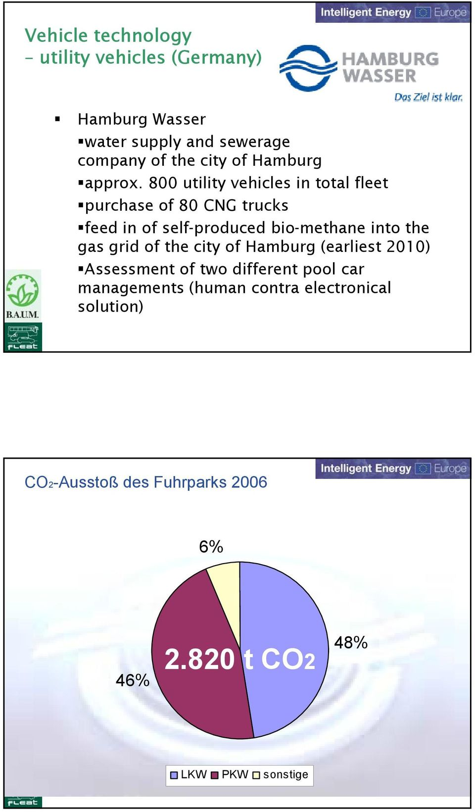 800 utility vehicles in total fleet purchase of 80 CNG trucks feed in of self-produced bio-methane into the