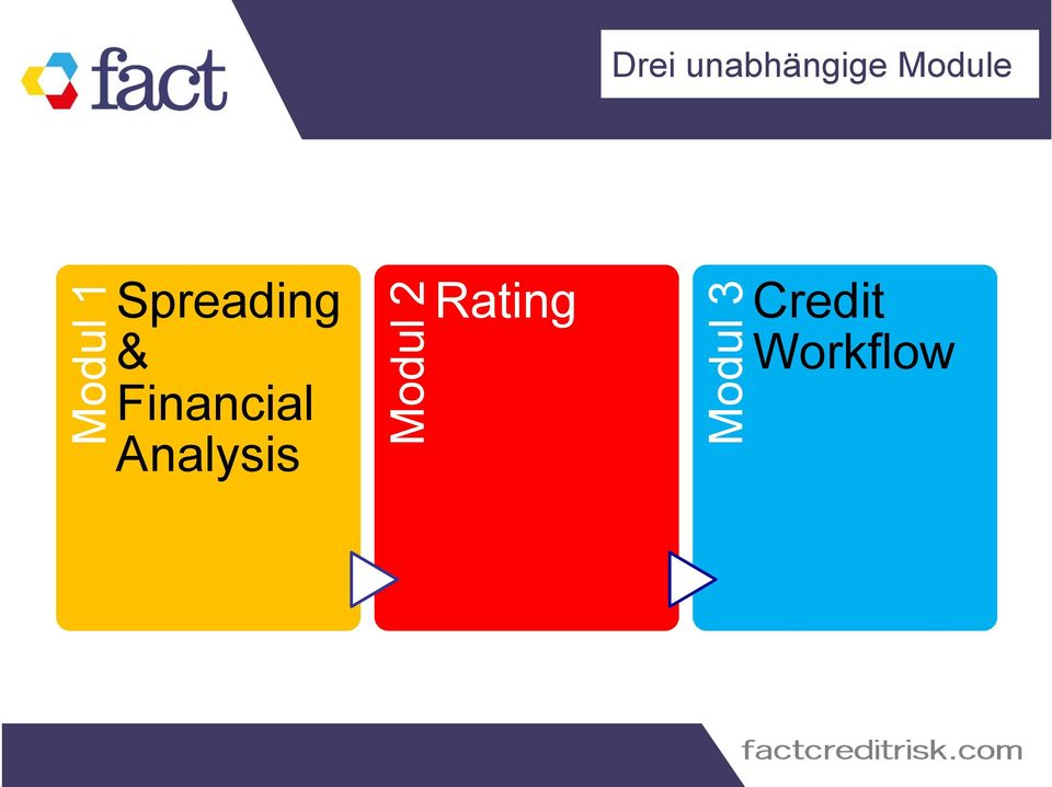 Financial Analysis Modul