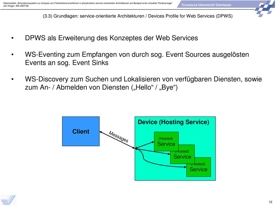 Event Sources ausgelösten Events an sog.