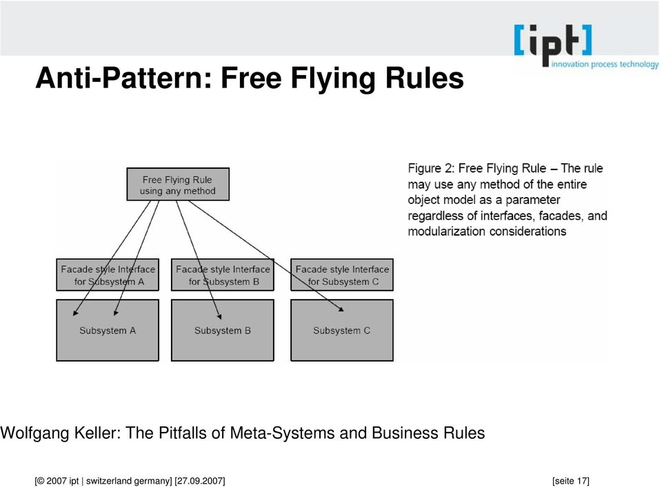 Pitfalls of Meta-Systems