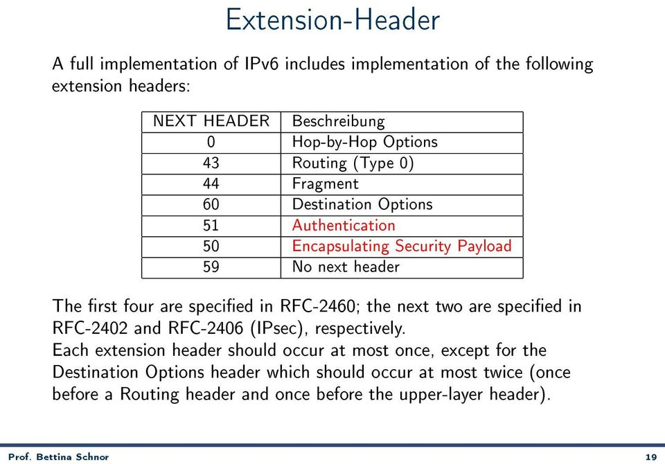 specied in RFC-2460; the next two are specied in RFC-2402 and RFC-2406 (IPsec), respectively.